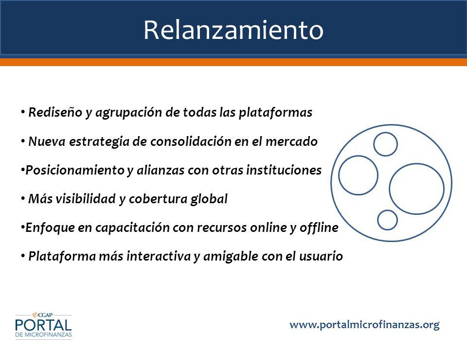 Relanzamiento Rediseño y agrupación de todas las plataformas Nueva estrategia de consolidación en el mercado Posicionamiento y alianzas con otras inst