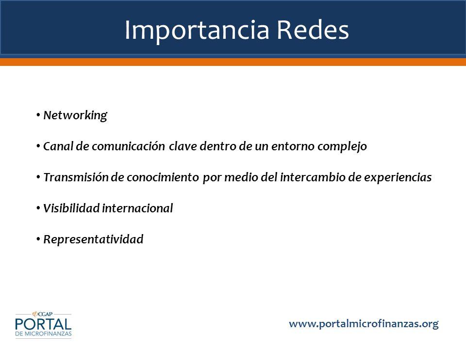 Importancia Redes www.portalmicrofinanzas.org Networking Canal de comunicación clave dentro de un entorno complejo Transmisión de conocimiento por med