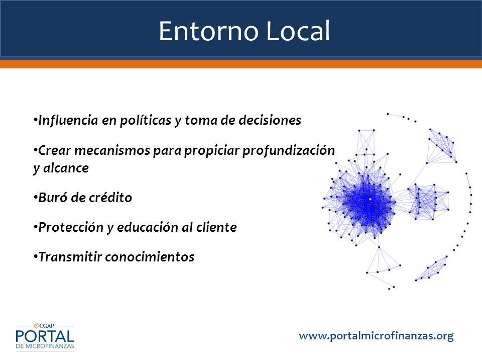 Entorno Local www.portalmicrofinanzas.org Influencia en políticas y toma de decisiones Crear mecanismos para propiciar profundización y alcance Buró de crédito Protección y educación al cliente Transmitir conocimientos