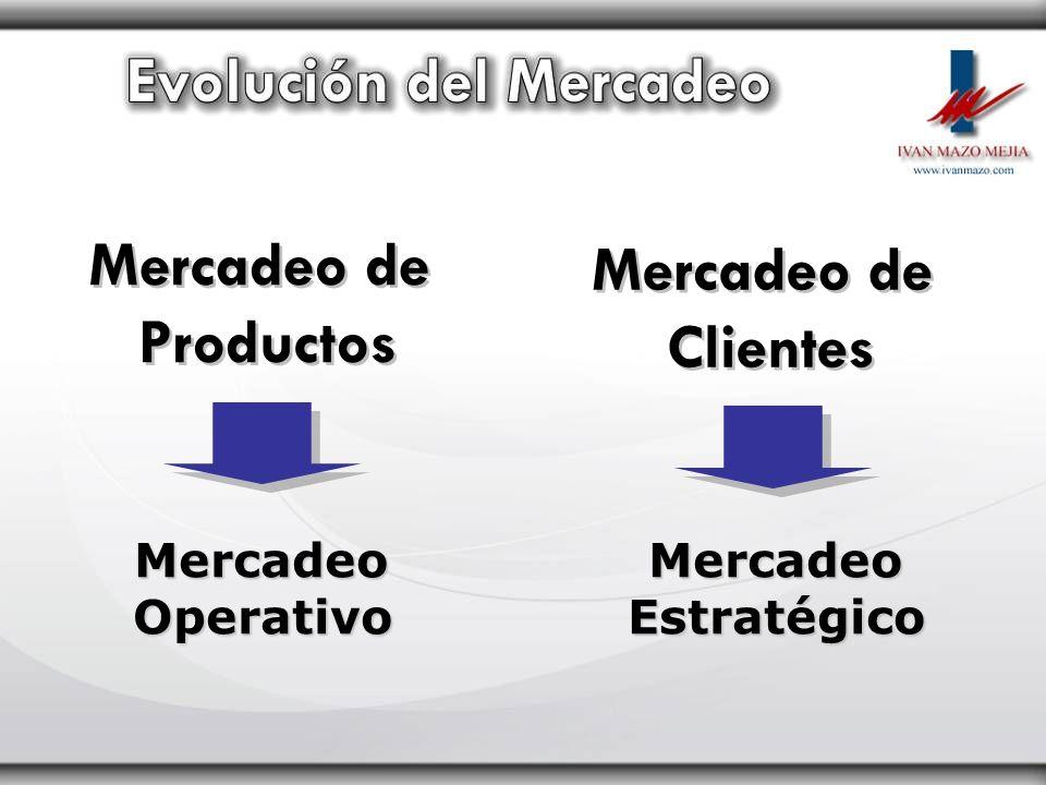 Mercadeo de Productos Mercadeo de Productos Mercadeo Operativo Mercadeo de Clientes Mercadeo de Clientes Mercadeo Estratégico