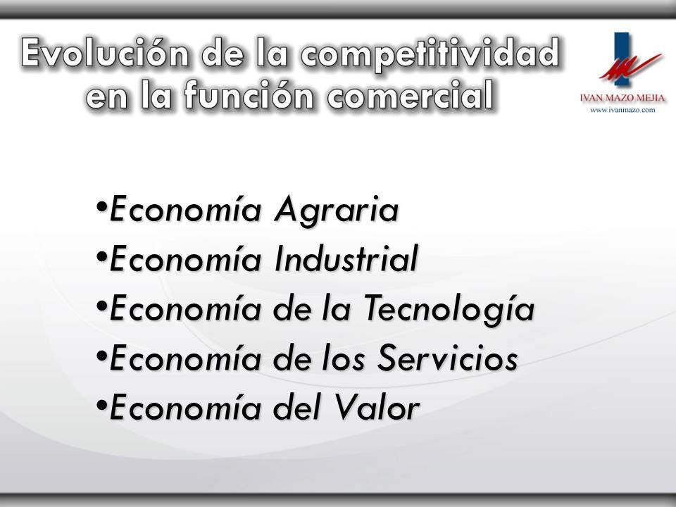 Economía AgrariaEconomía Agraria Economía IndustrialEconomía Industrial Economía de la TecnologíaEconomía de la Tecnología Economía de los ServiciosEc