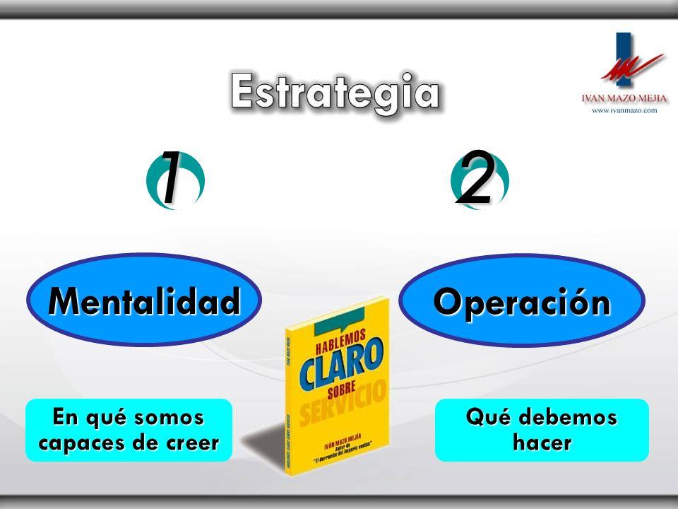 Mentalidad Operación En qué somos capaces de creer Qué debemos hacer 12