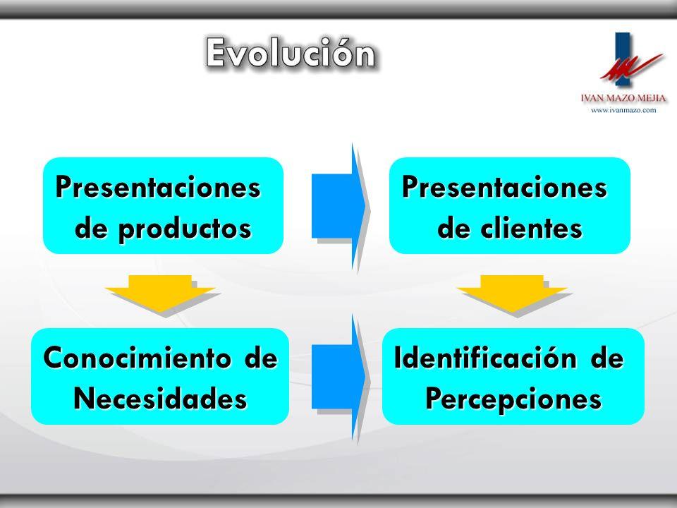 Presentaciones de productos Presentaciones de clientes Conocimiento de Necesidades Identificación de Percepciones