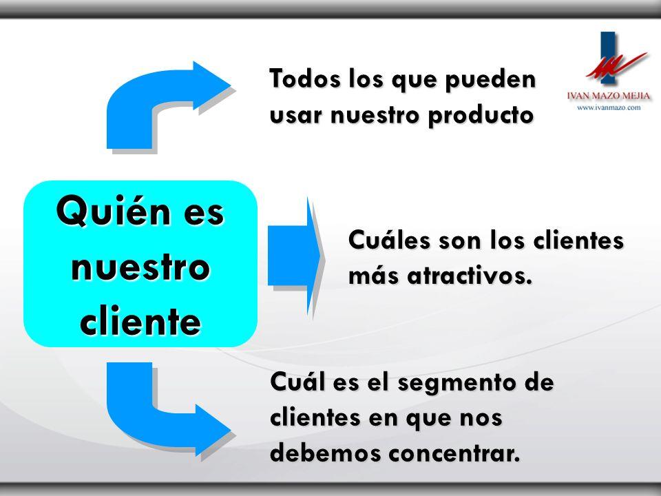 Quién es nuestro cliente Todos los que pueden usar nuestro producto Cuáles son los clientes más atractivos. Cuál es el segmento de clientes en que nos