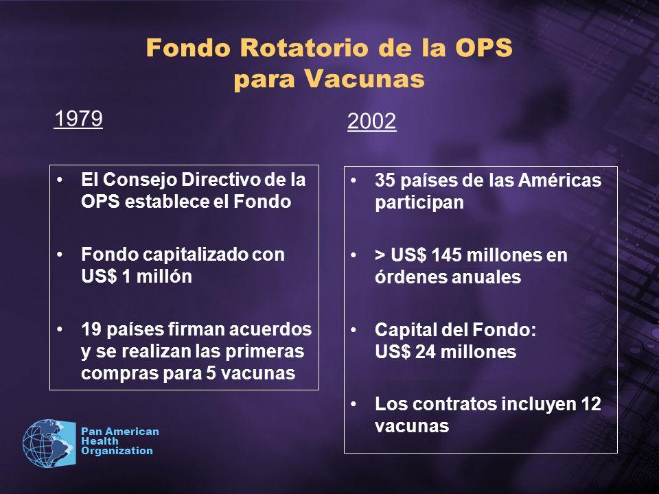 Pan American Health Organization Fondo Rotatorio de la OPS para Vacunas El Consejo Directivo de la OPS establece el Fondo Fondo capitalizado con US$ 1