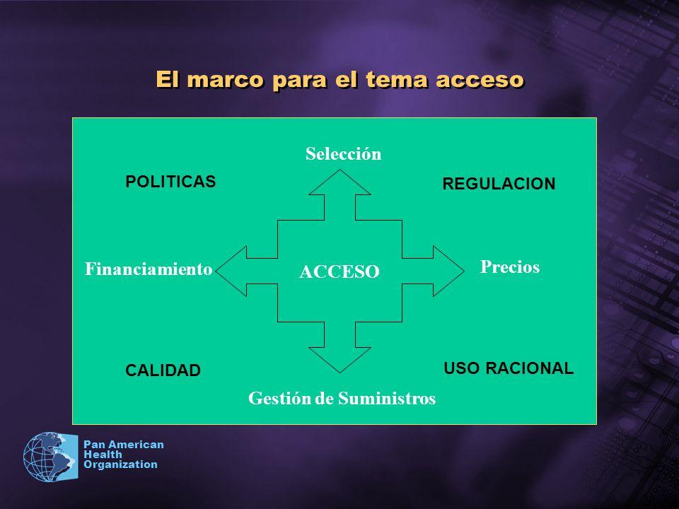 Pan American Health Organization El marco para el tema acceso ACCESO Selección Precios Gestión de Suministros Financiamiento POLITICAS REGULACION CALI