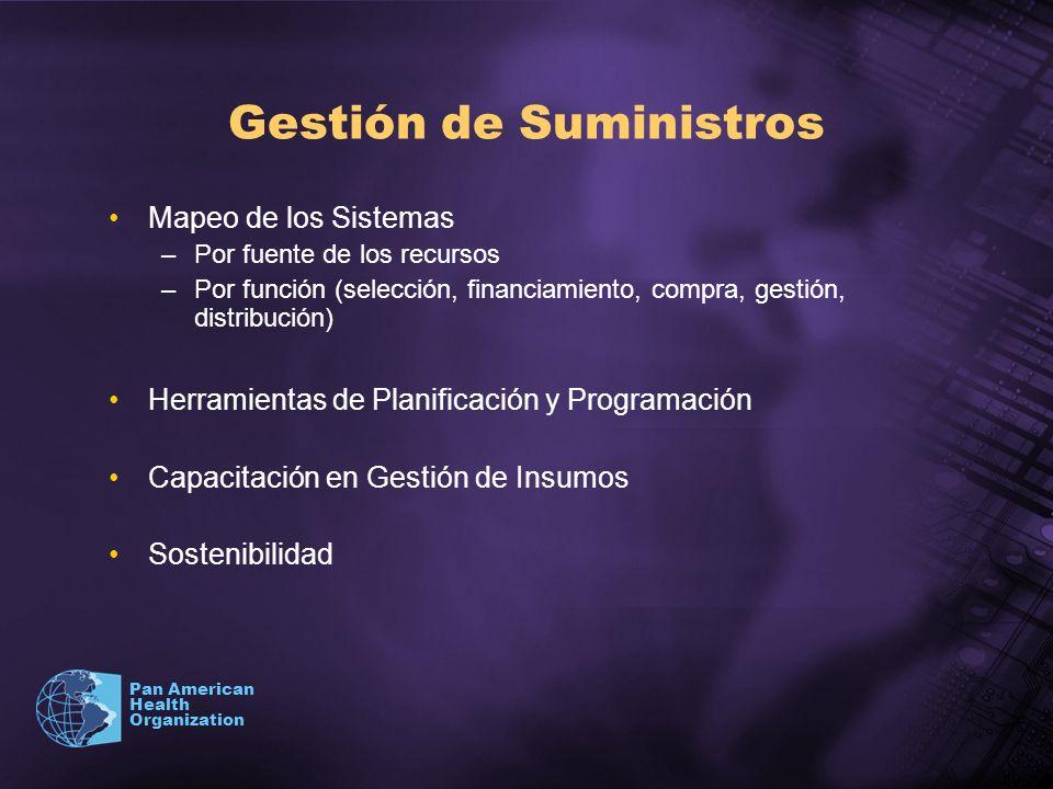 Pan American Health Organization Gestión de Suministros Mapeo de los Sistemas –Por fuente de los recursos –Por función (selección, financiamiento, com