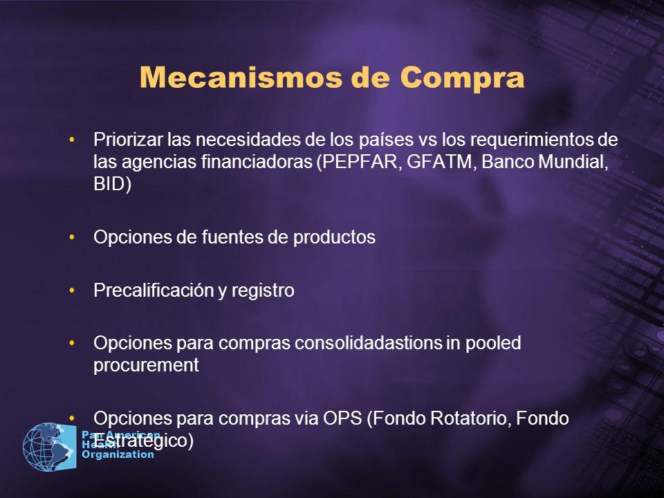 Pan American Health Organization Mecanismos de Compra Priorizar las necesidades de los países vs los requerimientos de las agencias financiadoras (PEP