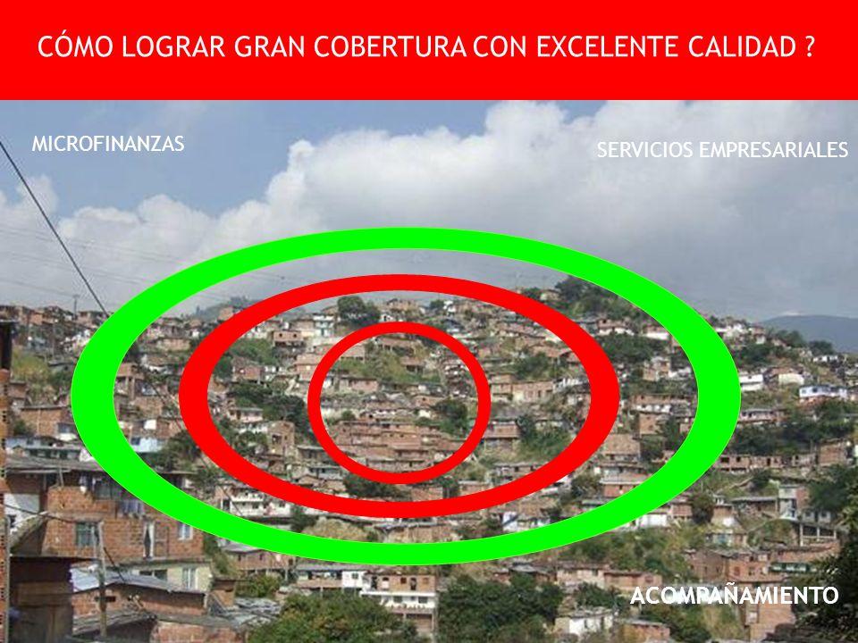CÓMO LOGRAR GRAN COBERTURA CON EXCELENTE CALIDAD .