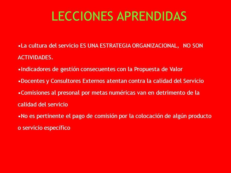 LECCIONES APRENDIDAS La cultura del servicio ES UNA ESTRATEGIA ORGANIZACIONAL, NO SON ACTIVIDADES.