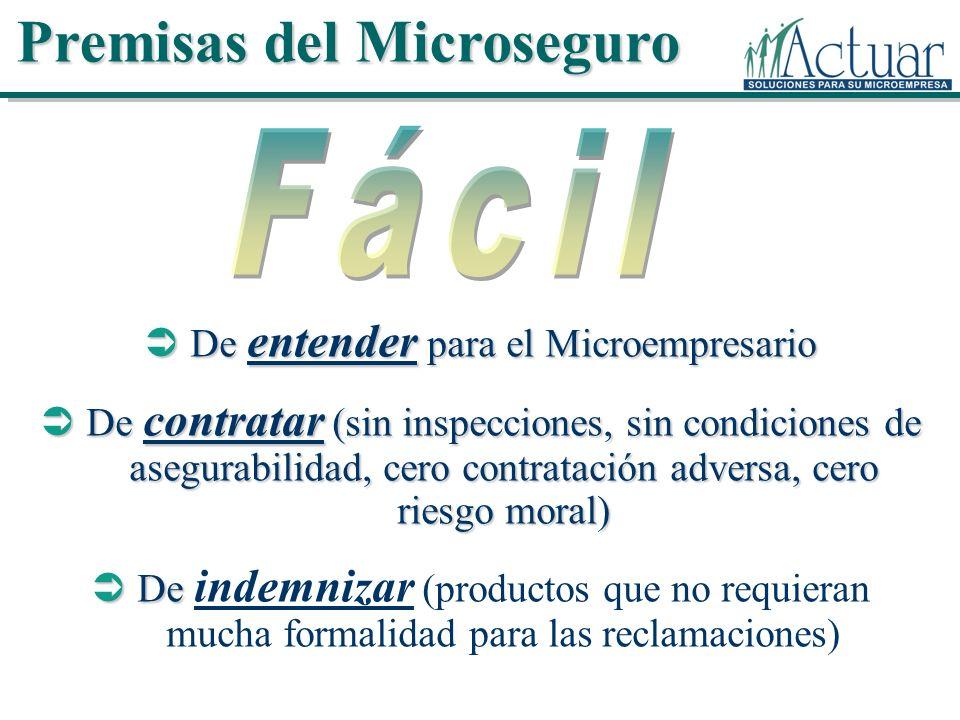 De entender para el Microempresario De entender para el Microempresario De contratar (sin inspecciones, sin condiciones de asegurabilidad, cero contra