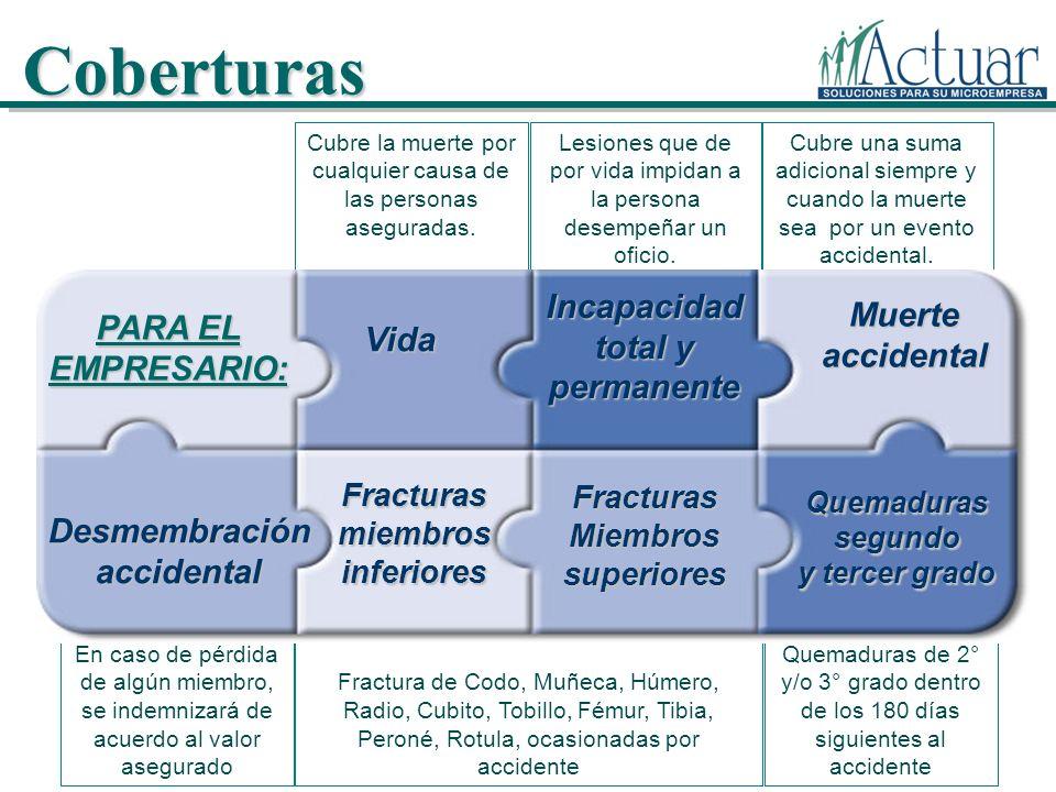 En caso de pérdida de algún miembro, se indemnizará de acuerdo al valor asegurado Fractura de Codo, Muñeca, Húmero, Radio, Cubito, Tobillo, Fémur, Tib