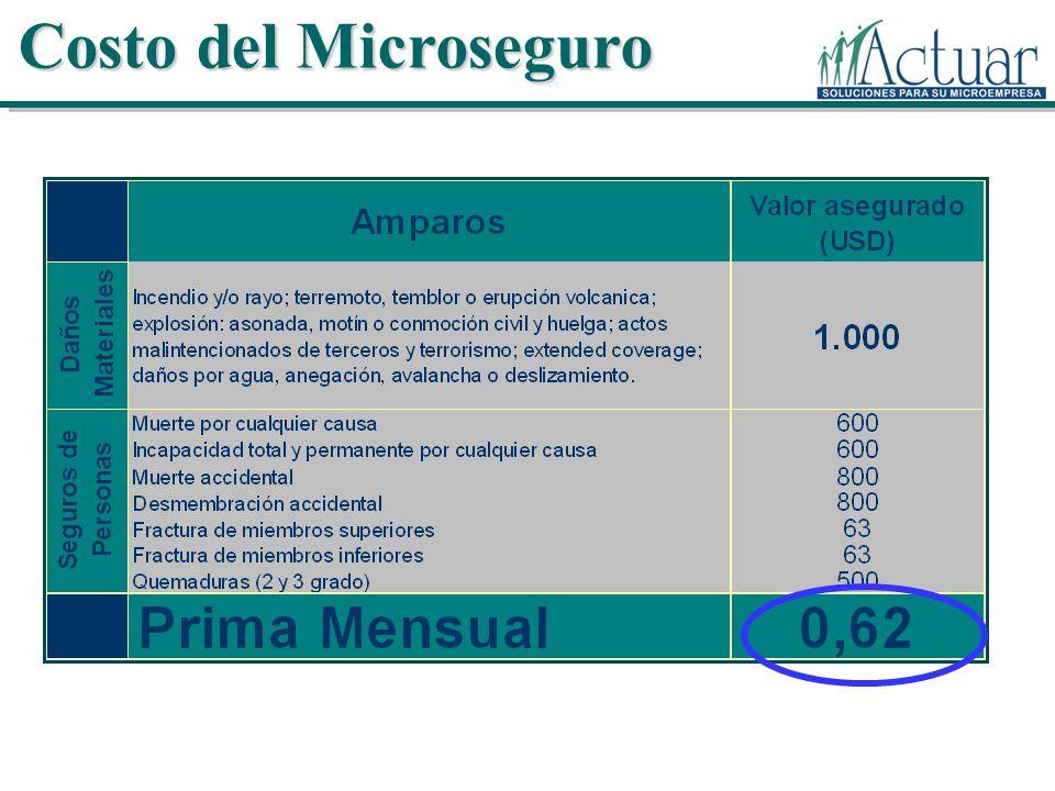 Costo del Microseguro