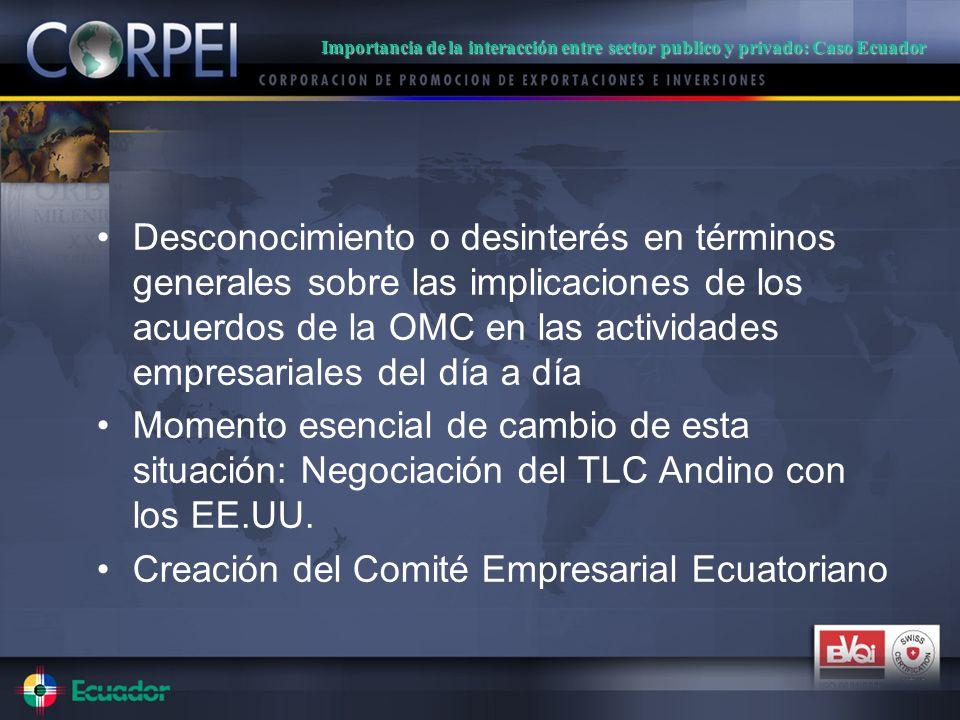 Importancia de la interacción entre sector publico y privado: Caso Ecuador Desconocimiento o desinterés en términos generales sobre las implicaciones de los acuerdos de la OMC en las actividades empresariales del día a día Momento esencial de cambio de esta situación: Negociación del TLC Andino con los EE.UU.