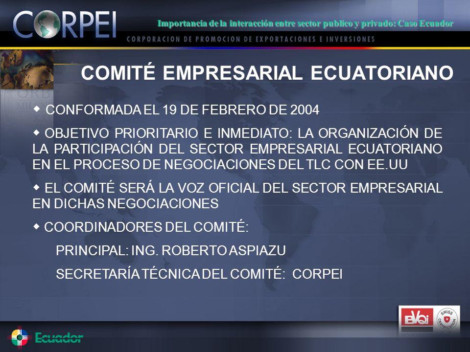 CONFORMADA EL 19 DE FEBRERO DE 2004 OBJETIVO PRIORITARIO E INMEDIATO: LA ORGANIZACIÓN DE LA PARTICIPACIÓN DEL SECTOR EMPRESARIAL ECUATORIANO EN EL PROCESO DE NEGOCIACIONES DEL TLC CON EE.UU EL COMITÉ SERÁ LA VOZ OFICIAL DEL SECTOR EMPRESARIAL EN DICHAS NEGOCIACIONES COORDINADORES DEL COMITÉ: PRINCIPAL: ING.