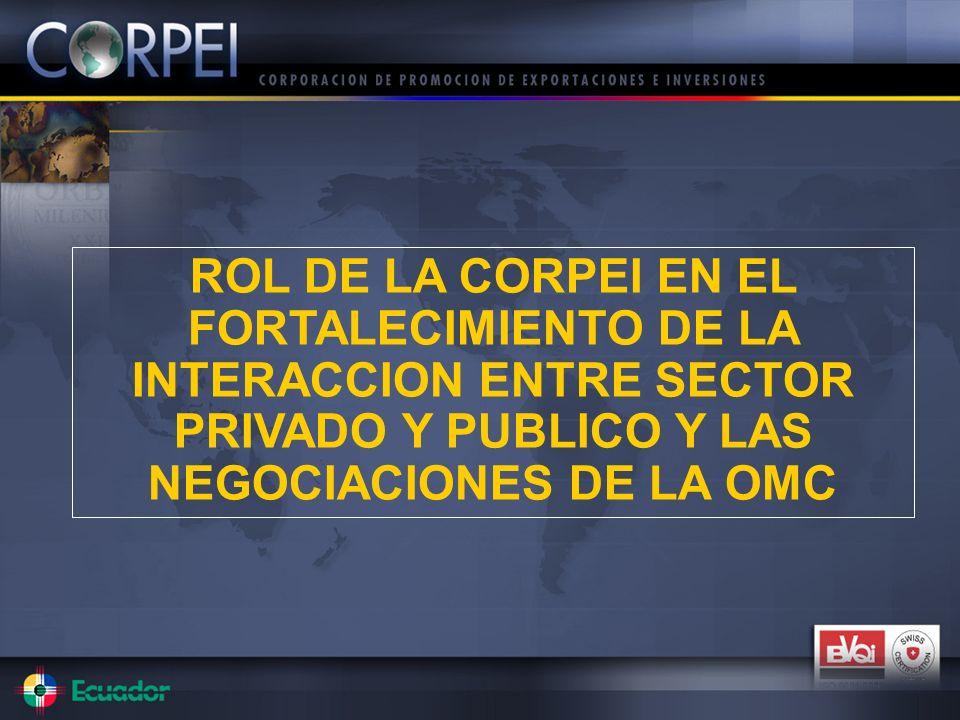 ROL DE LA CORPEI EN EL FORTALECIMIENTO DE LA INTERACCION ENTRE SECTOR PRIVADO Y PUBLICO Y LAS NEGOCIACIONES DE LA OMC