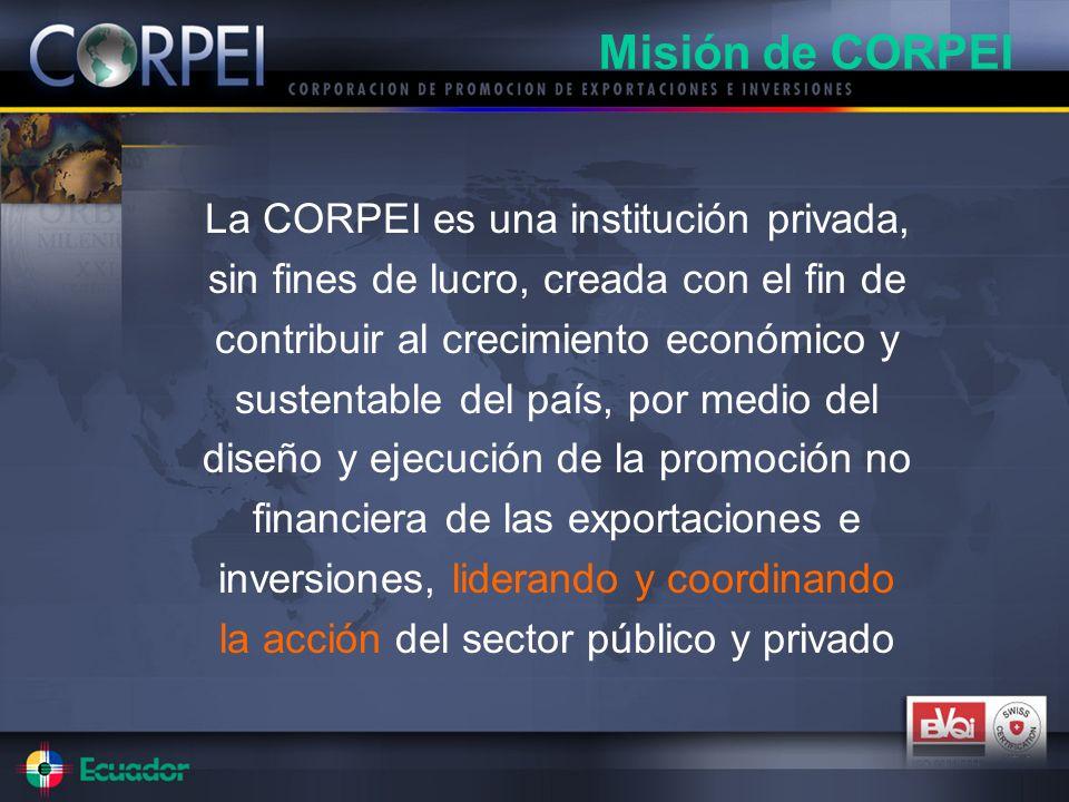 Misión de CORPEI La CORPEI es una institución privada, sin fines de lucro, creada con el fin de contribuir al crecimiento económico y sustentable del país, por medio del diseño y ejecución de la promoción no financiera de las exportaciones e inversiones, liderando y coordinando la acción del sector público y privado