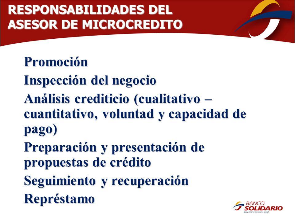 RESPONSABILIDADES DEL ASESOR DE MICROCREDITO Promoción Inspección del negocio Análisis crediticio (cualitativo – cuantitativo, voluntad y capacidad de
