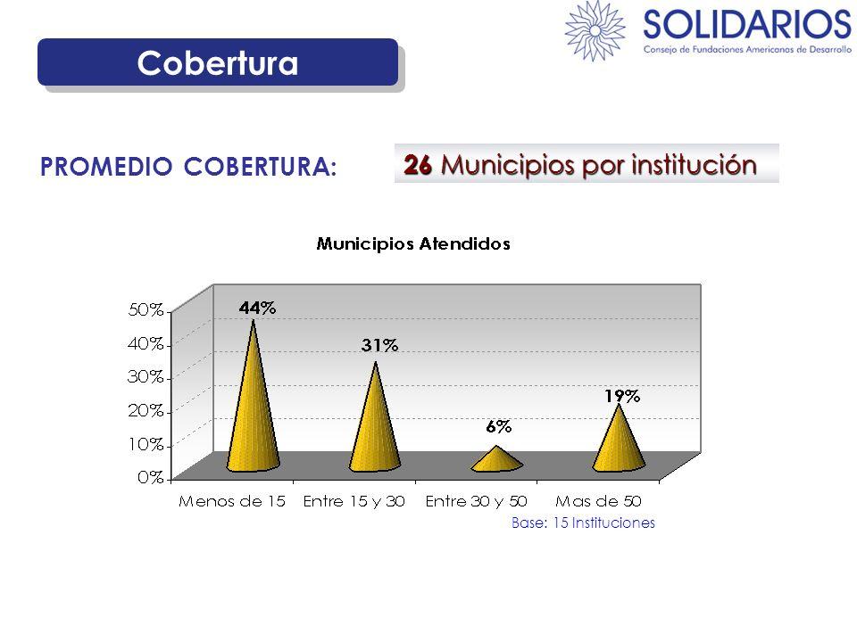 Cobertura 26 Municipios por institución PROMEDIO COBERTURA: Base: 15 Instituciones
