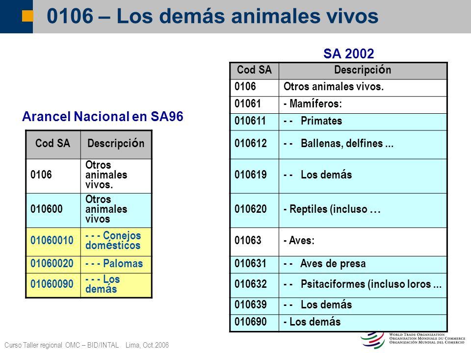 Curso Taller regional OMC – BID/INTAL Lima, Oct.2006 0106 – Los demás animales vivos Cod SA Descripci ó n 0106Otros animales vivos. 01061 - Mam í fero