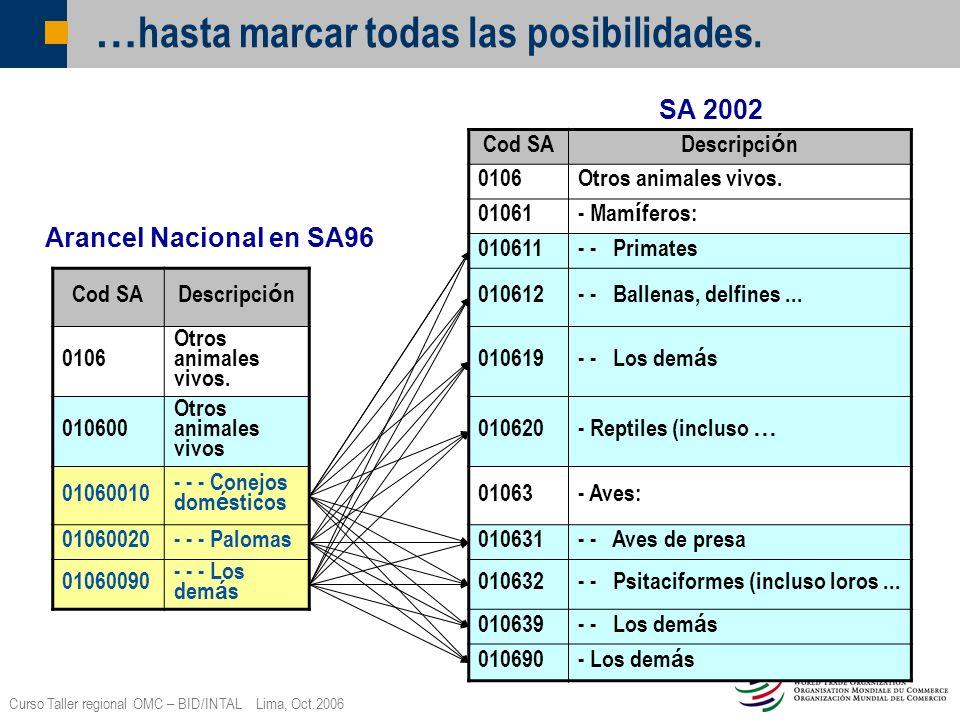Curso Taller regional OMC – BID/INTAL Lima, Oct.2006 … hasta marcar todas las posibilidades. Cod SA Descripci ó n 0106Otros animales vivos. 01061 - Ma