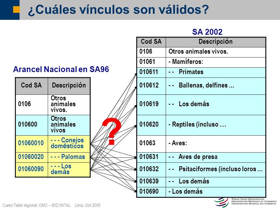 Curso Taller regional OMC – BID/INTAL Lima, Oct.2006 ¿Cuáles vínculos son válidos? Cod SA Descripci ó n 0106Otros animales vivos. 01061 - Mam í feros: