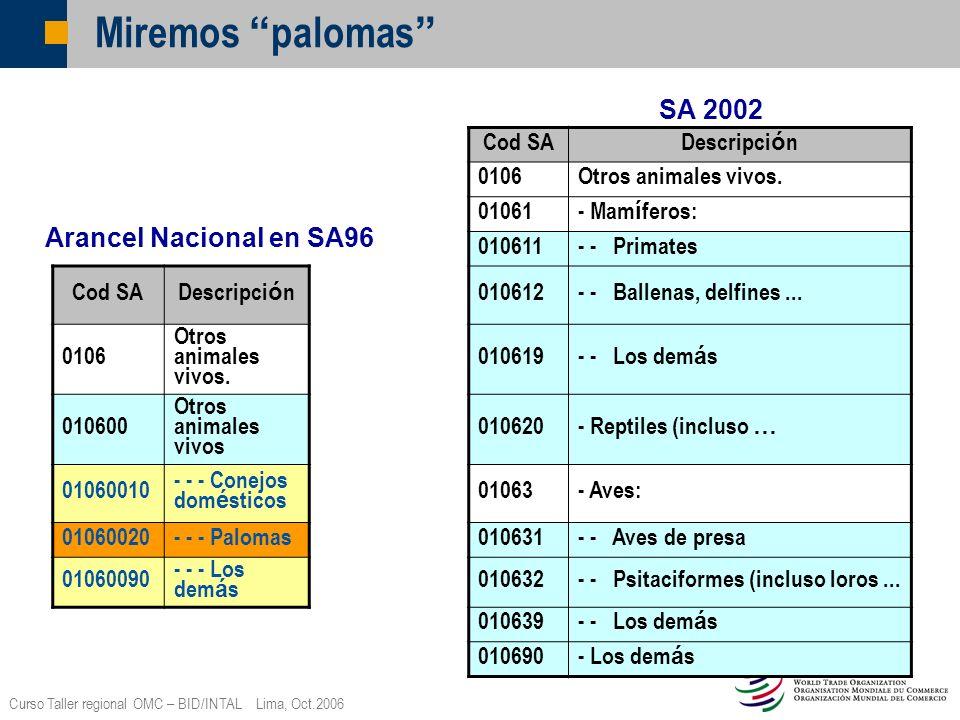 Curso Taller regional OMC – BID/INTAL Lima, Oct.2006 Miremos palomas Cod SA Descripci ó n 0106Otros animales vivos. 01061 - Mam í feros: 010611- - Pri