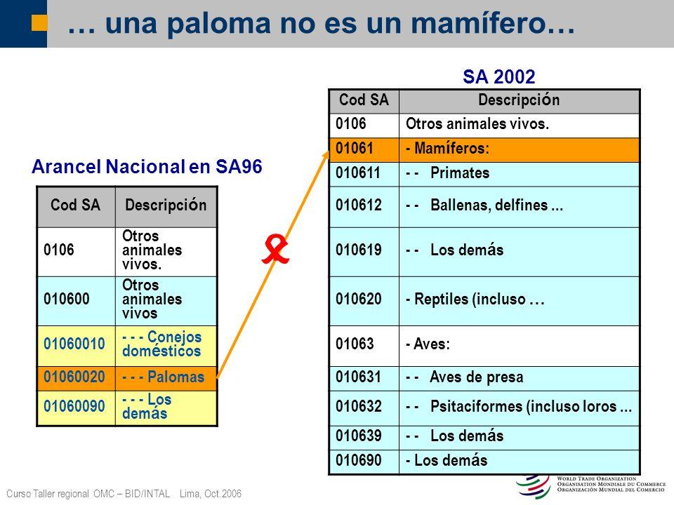 Curso Taller regional OMC – BID/INTAL Lima, Oct.2006 … una paloma no es un mamífero… Cod SA Descripci ó n 0106Otros animales vivos. 01061 - Mam í fero