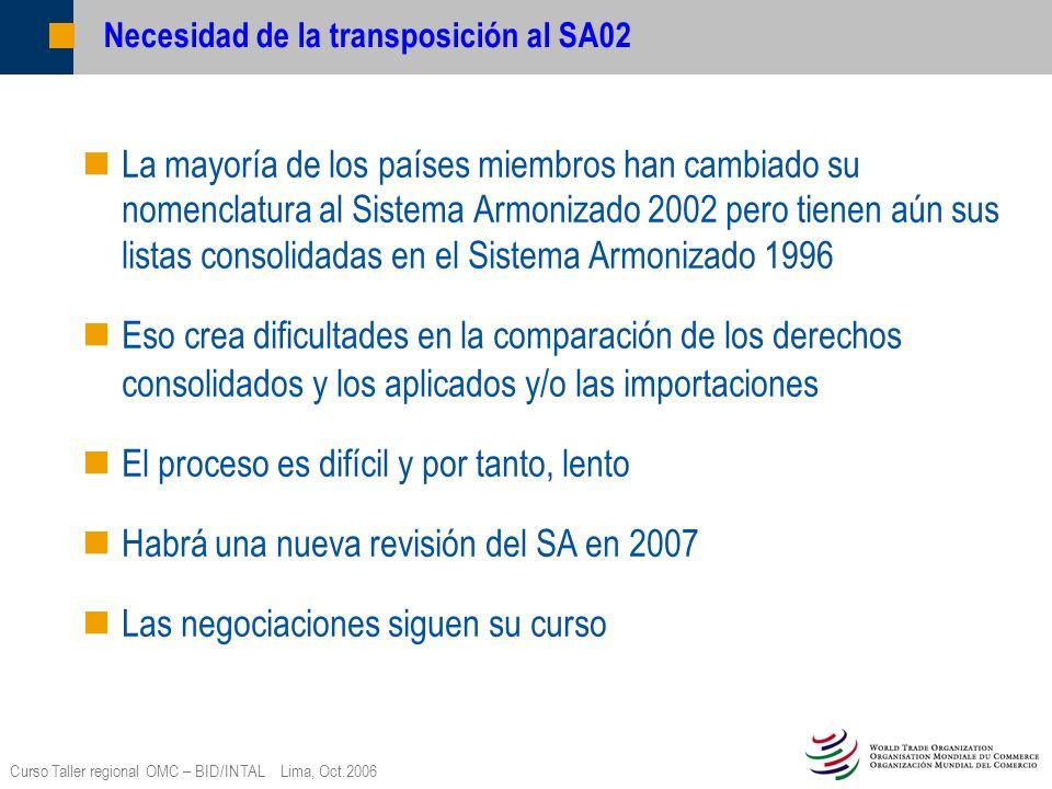 Curso Taller regional OMC – BID/INTAL Lima, Oct.2006 Necesidad de la transposición al SA02 La mayoría de los países miembros han cambiado su nomenclat