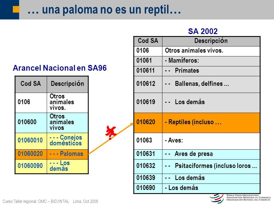 Curso Taller regional OMC – BID/INTAL Lima, Oct.2006 … una paloma no es un reptil … Cod SA Descripci ó n 0106Otros animales vivos. 01061 - Mam í feros