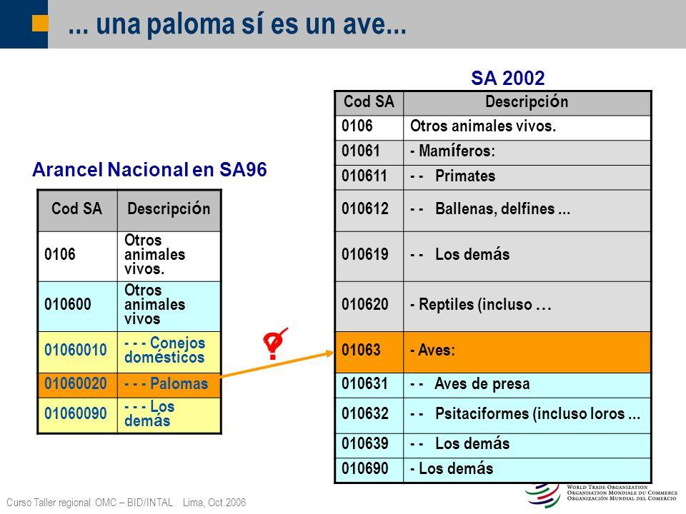 Curso Taller regional OMC – BID/INTAL Lima, Oct.2006... una paloma s í es un ave... Cod SA Descripci ó n 0106Otros animales vivos. 01061 - Mam í feros