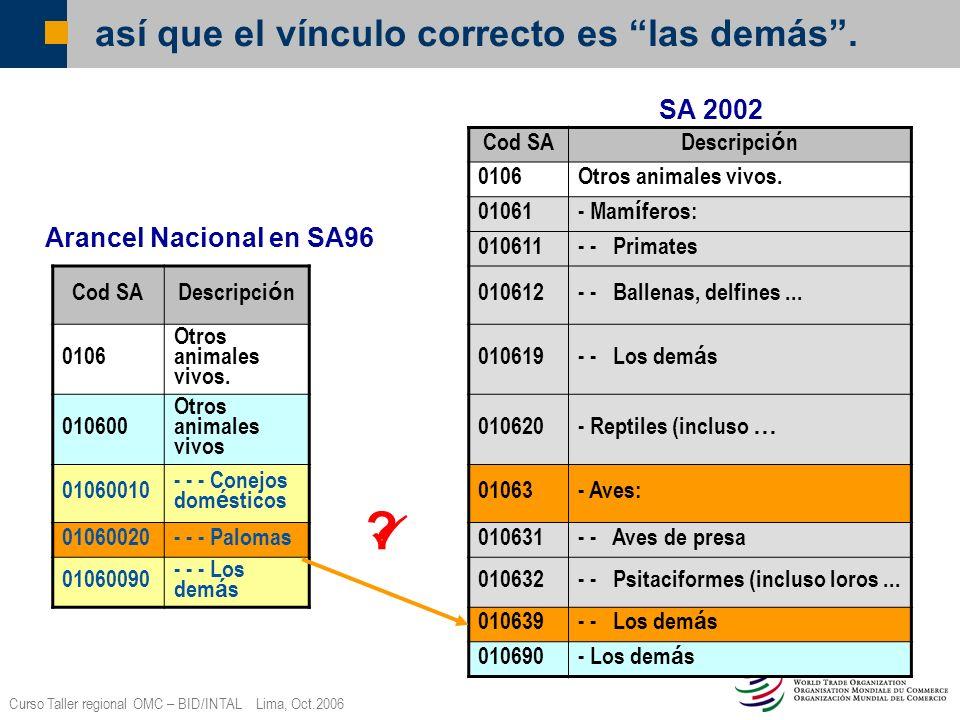 Curso Taller regional OMC – BID/INTAL Lima, Oct.2006 así que el vínculo correcto es las demás. Cod SA Descripci ó n 0106Otros animales vivos. 01061 -