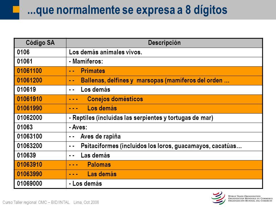 Curso Taller regional OMC – BID/INTAL Lima, Oct.2006...que normalmente se expresa a 8 dígitos Código SADescripción 0106Los demás animales vivos. 01061