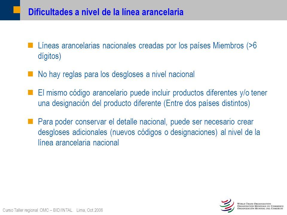 Curso Taller regional OMC – BID/INTAL Lima, Oct.2006 Dificultades a nivel de la línea arancelaria Líneas arancelarias nacionales creadas por los paíse