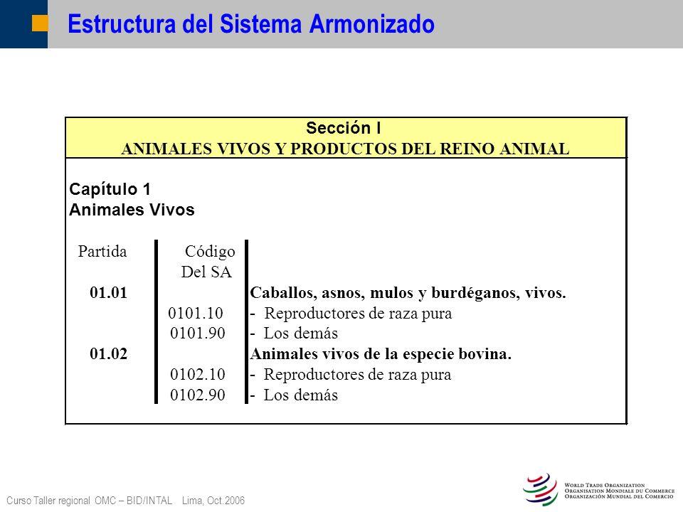 Curso Taller regional OMC – BID/INTAL Lima, Oct.2006 Estructura del Sistema Armonizado Capítulo 1 PartidaCódigo Del SA 01.01Caballos, asnos, mulos y b