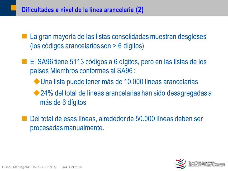 Curso Taller regional OMC – BID/INTAL Lima, Oct.2006 Dificultades a nivel de la línea arancelaria (2) La gran mayoría de las listas consolidadas muest
