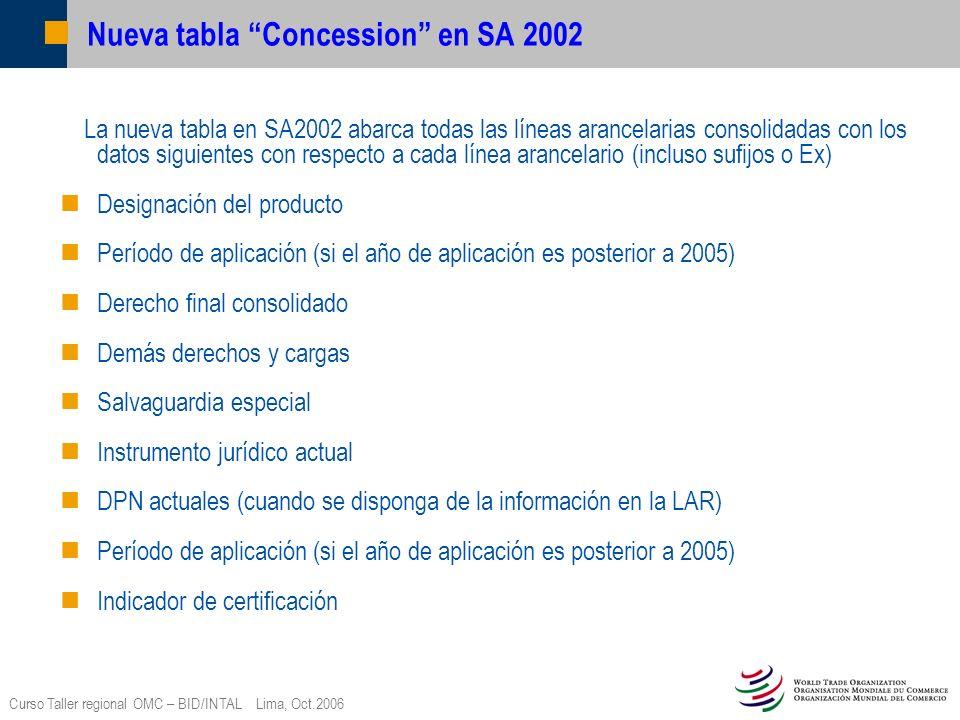 Curso Taller regional OMC – BID/INTAL Lima, Oct.2006 Nueva tabla Concession en SA 2002 La nueva tabla en SA2002 abarca todas las líneas arancelarias c
