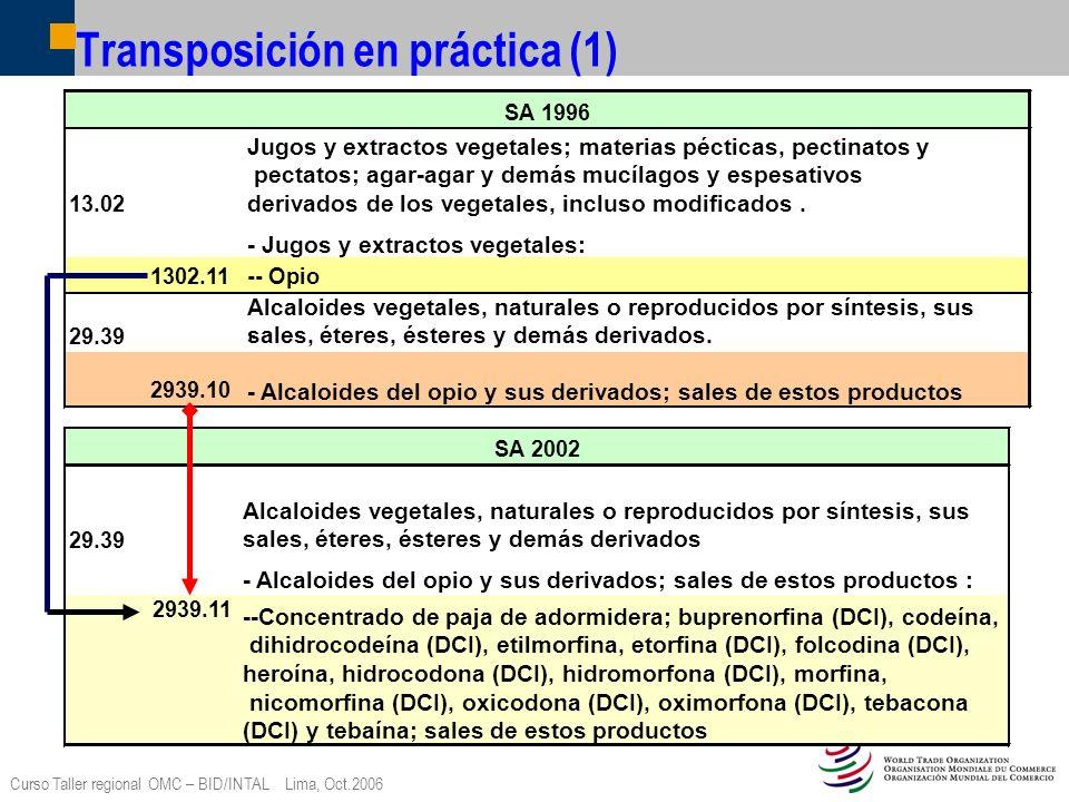 Curso Taller regional OMC – BID/INTAL Lima, Oct.2006 Transposición en práctica (1) 13.02 Jugos y extractos vegetales; materias pécticas, pectinatos y