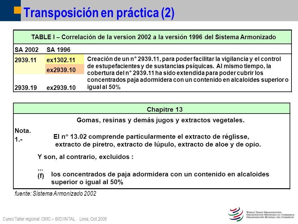 Curso Taller regional OMC – BID/INTAL Lima, Oct.2006 Transposición en práctica (2) Creación de un n° 2939.11, para poder facilitar la vigilancia y el