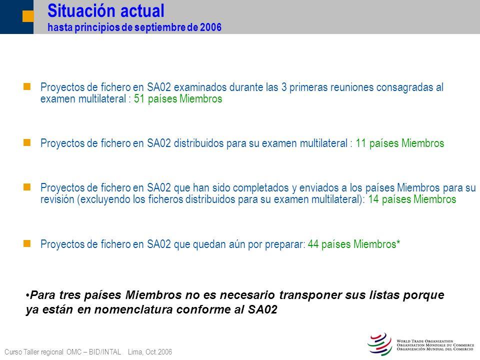 Curso Taller regional OMC – BID/INTAL Lima, Oct.2006 Situación actual hasta principios de septiembre de 2006 Proyectos de fichero en SA02 examinados d