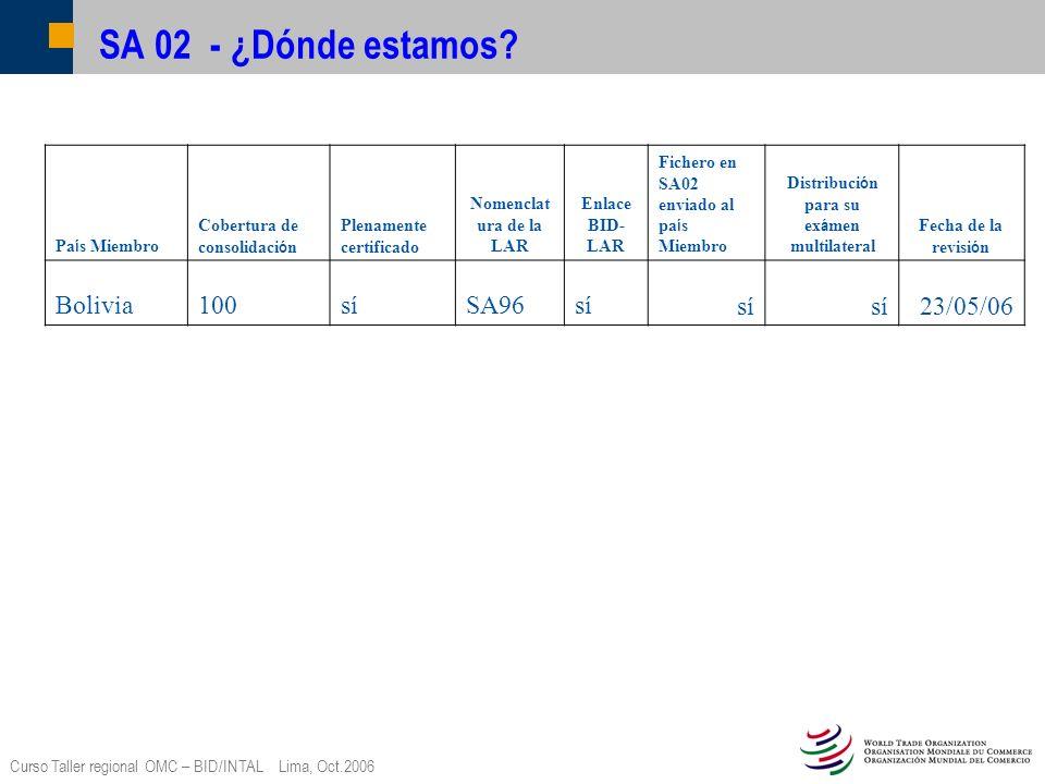 Curso Taller regional OMC – BID/INTAL Lima, Oct.2006 SA 02 - ¿Dónde estamos? Pa í s Miembro Cobertura de consolidaci ó n Plenamente certificado Nomenc