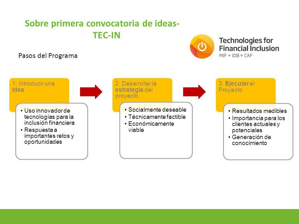 13 Sobre primera convocatoria de ideas- TEC-IN Pasos del Programa 1.