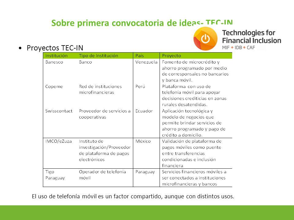 18 Sobre primera convocatoria de ideas- TEC-IN Proyectos TEC-IN El uso de telefonía móvil es un factor compartido, aunque con distintos usos.