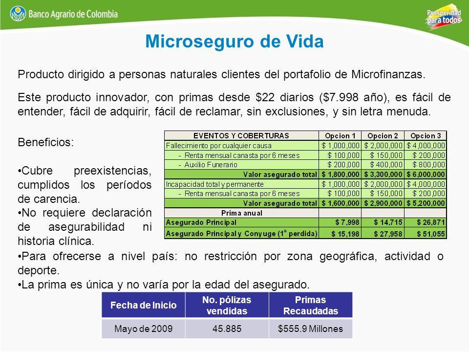 Microseguro de Vida Producto dirigido a personas naturales clientes del portafolio de Microfinanzas. Este producto innovador, con primas desde $22 dia