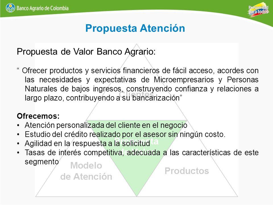 Propuesta Atención Propuesta de Valor Banco Agrario: Ofrecer productos y servicios financieros de fácil acceso, acordes con las necesidades y expectat