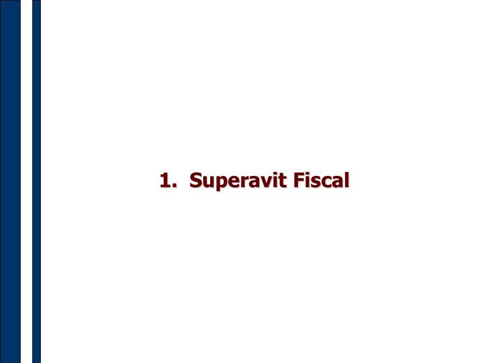1. Superavit Fiscal