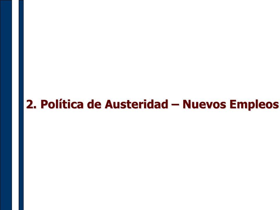 2. Política de Austeridad – Nuevos Empleos