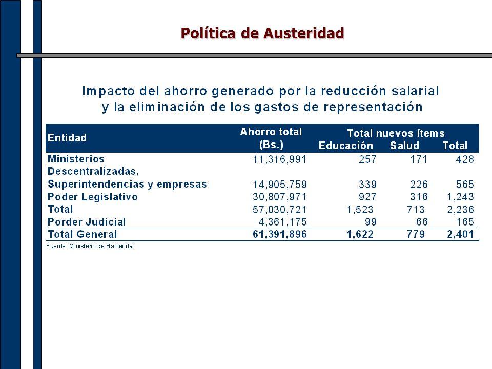 Política de Austeridad