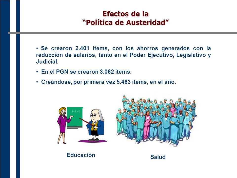 Efectos de la Política de Austeridad Educación Salud Se crearon 2.401 items, con los ahorros generados con la reducción de salarios, tanto en el Poder