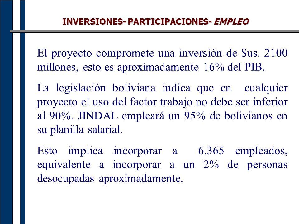 INVERSIONES- PARTICIPACIONES- EMPLEO El proyecto compromete una inversión de $us. 2100 millones, esto es aproximadamente 16% del PIB. La legislación b
